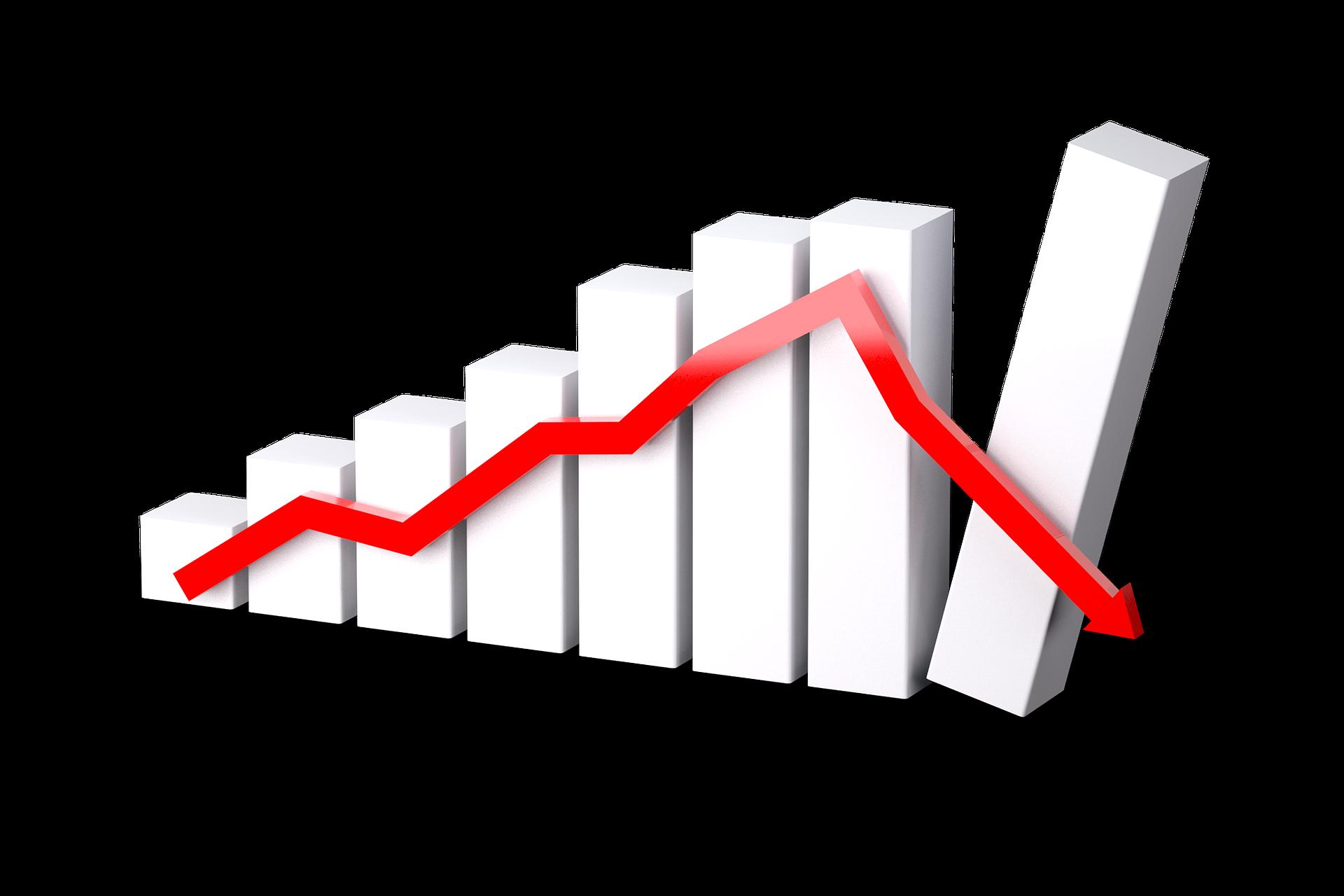 graph-down